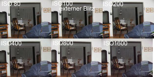 kamera iso wert